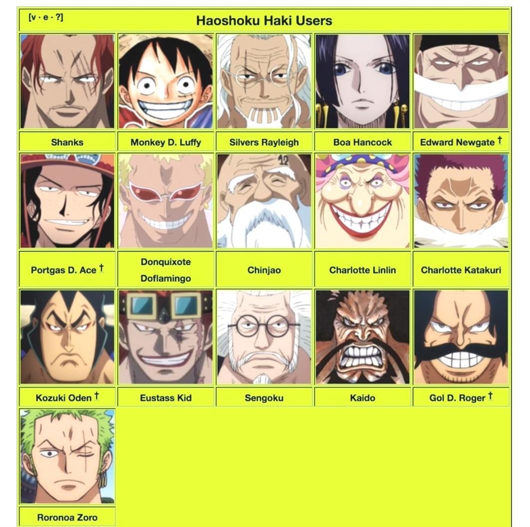 Yamato Conquerors Haki Reveal One Piece Discussion vSR56 2 4